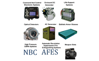 Various Defence Industry Products